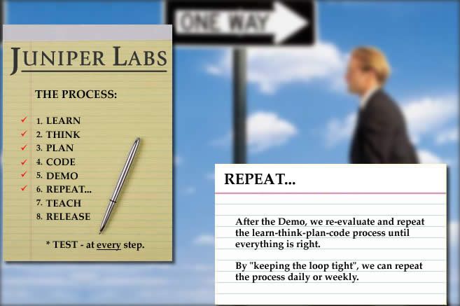 After the Demo, we re-evaluate and repeat the learn-think-plan-code process until everything is right.  By
